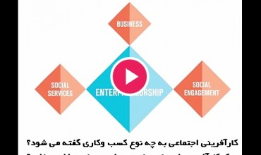 کارآفرینی اجتماعی چیست و کار واقعی کارآفرین اجتماعی چیست؟